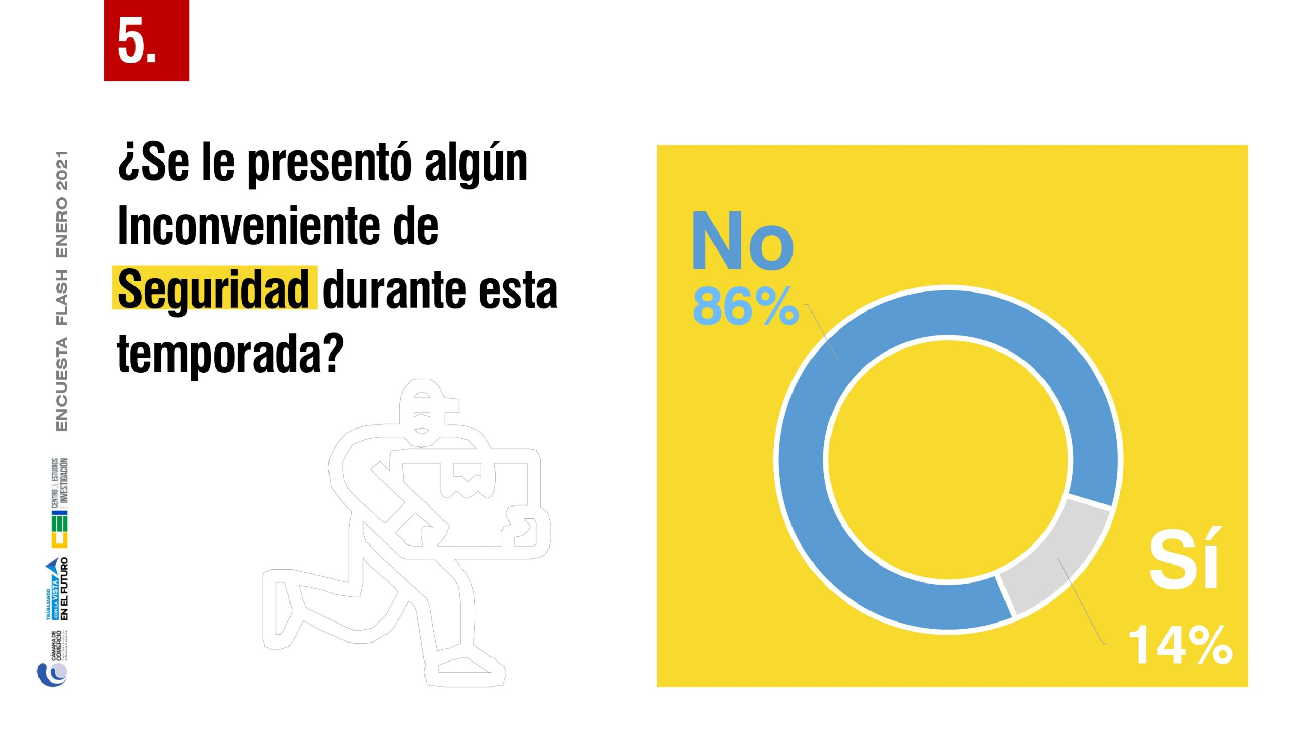ENCUESTA ENERO 2021 PDF_page-0008
