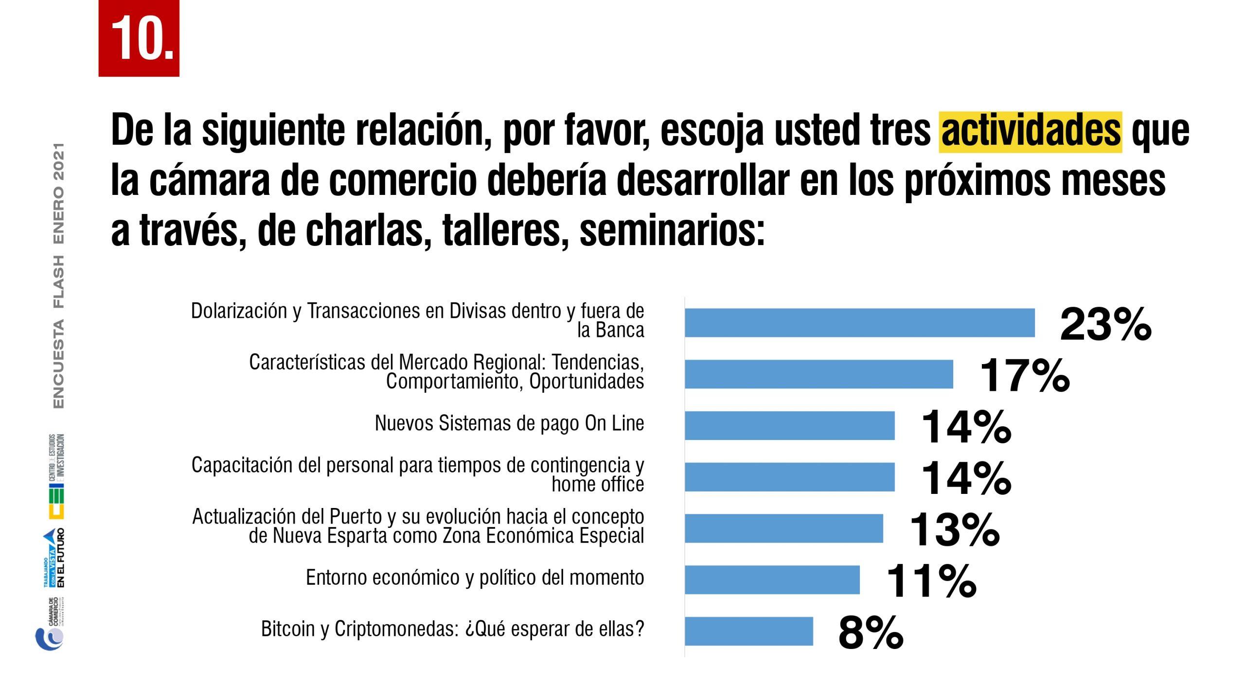 ENCUESTA ENERO 2021 PDF_page-0013